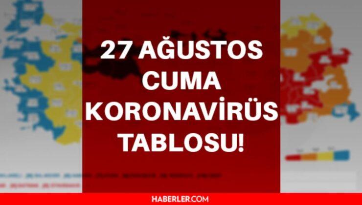 27 Ağustos 2021 korona tablosu… Bugünkü corona vaka sayısı açıklandı! 27 Ağustos koronavirüsten kaç kişi öldü?