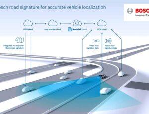 Bosch ve Volkswagen'den yüksek çözünürlüklü haritalar
