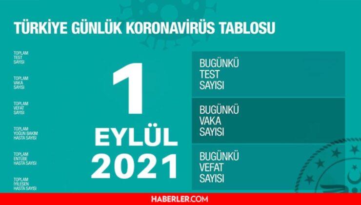 Bugünkü vaka sayısı açıklandı mı? 1 Eylül 2021 koronavirüs tablosu yayınlandı mı? Türkiye'de bugün kaç kişi öldü? Bugünkü corona tablosu açıklandı mı?