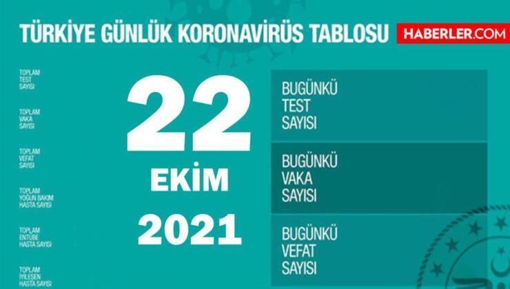 22 Ekim 2021 koronavirüs tablosu yayınlandı mı? Son Dakika: Bugünkü vaka sayısı açıklandı mı?Türkiye'de bugün kaç kişi öldü? Bugünkü Covid tablosu!