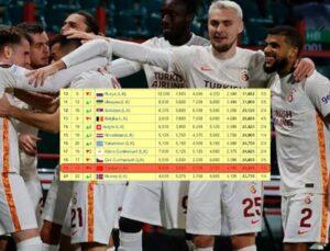 Galatasaray'ın puanları da yetmiyor! Büyük tehlike kapıya dayandı