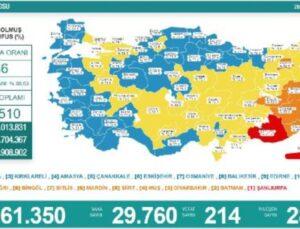 Koronavirüs salgınında günlük vaka sayısı 29bin 760 oldu